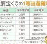 ブロックチェーン宝くじ・ロト クリプトジャンブル